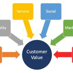 Customer value: